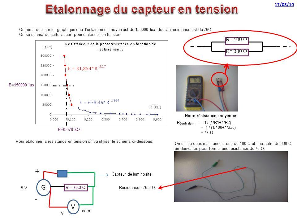 24/03/10 Pour le calibre 50 000 lux : 0.1mV correspond a 100 lux Pour le calibre 2 000 lux : 0.1mV correspond a 1 lux luxmètre capteur Voltmètre mesurant la tension aux bornes du luxmètre Voltmètre mesurant la tension aux bornes du capteur Générateur délivrant une tension de 5V 31/03/10