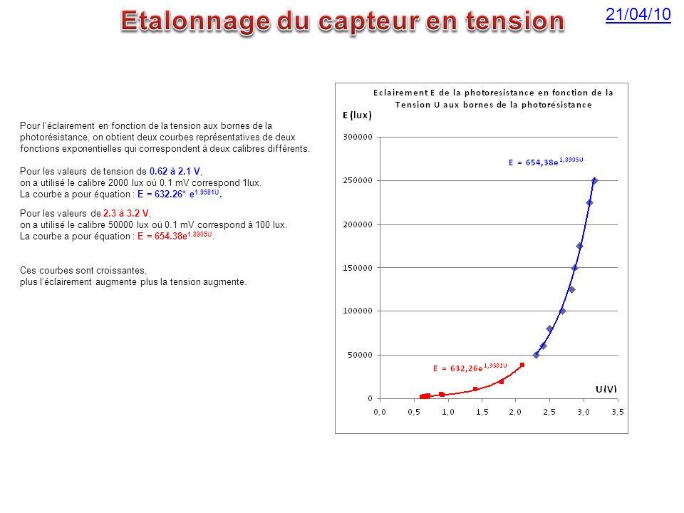 A partir de la courbe détalonnage en résistance on peut déterminer la tension aux bornes de notre photorésistance.