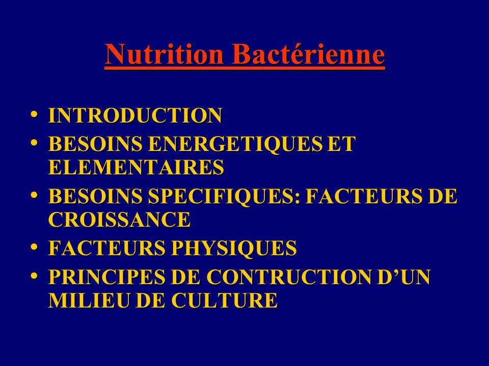 Nutrition Bactérienne INTRODUCTION INTRODUCTION BESOINS ENERGETIQUES ET ELEMENTAIRES BESOINS ENERGETIQUES ET ELEMENTAIRES BESOINS SPECIFIQUES: FACTEUR