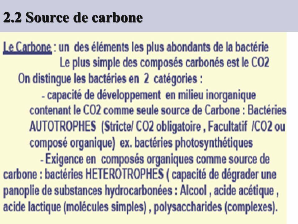 2.2 Source de carbone