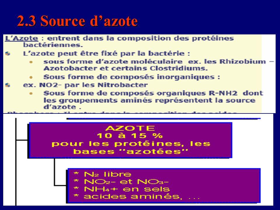 2.3 Source dazote
