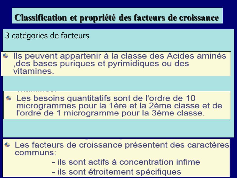 Classification et propriété des facteurs de croissance 3 catégories de facteurs
