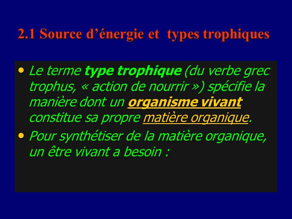 2.1 Source dénergie et types trophiques Le terme type trophique (du verbe grec trophus, « action de nourrir ») spécifie la manière dont un organisme v