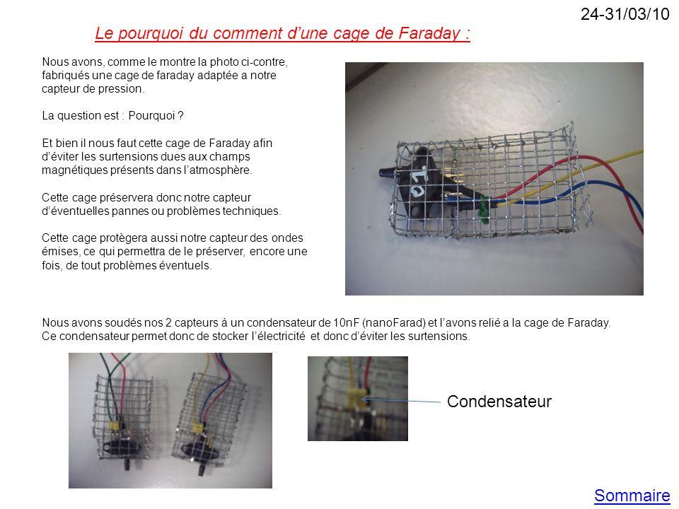 Le pourquoi du comment dune cage de Faraday : Nous avons, comme le montre la photo ci-contre, fabriqués une cage de faraday adaptée a notre capteur de