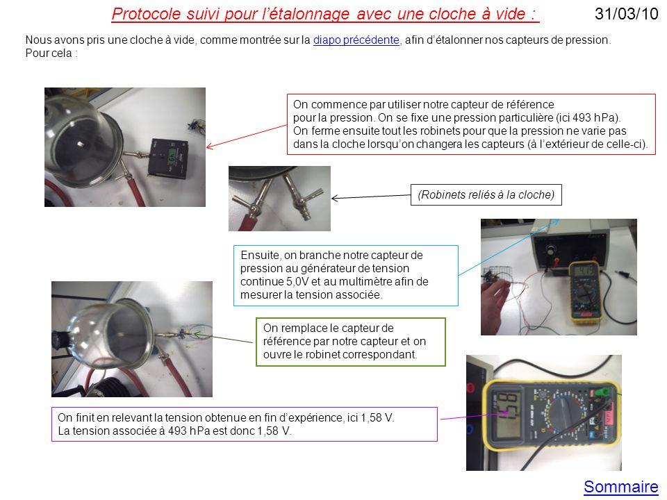 Protocole suivi pour létalonnage avec une cloche à vide : Nous avons pris une cloche à vide, comme montrée sur la diapo précédente, afin détalonner no