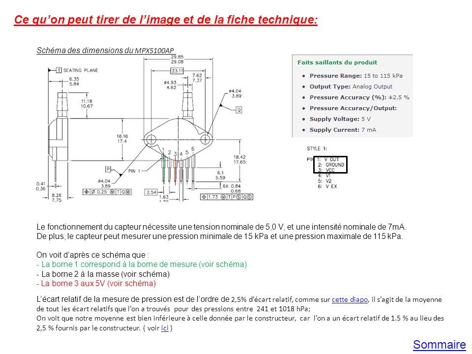 Schéma des dimensions du MPX5100AP Ce quon peut tirer de limage et de la fiche technique: Le fonctionnement du capteur nécessite une tension nominale