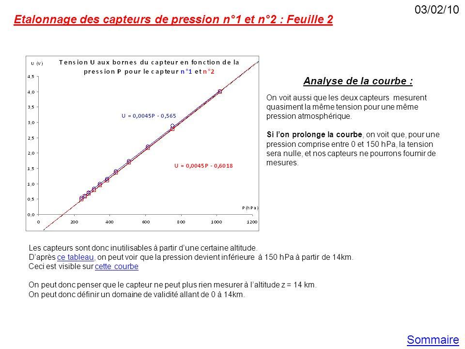 Etalonnage des capteurs de pression n°1 et n°2 : Feuille 2 Analyse de la courbe : 03/02/10 On voit aussi que les deux capteurs mesurent quasiment la m