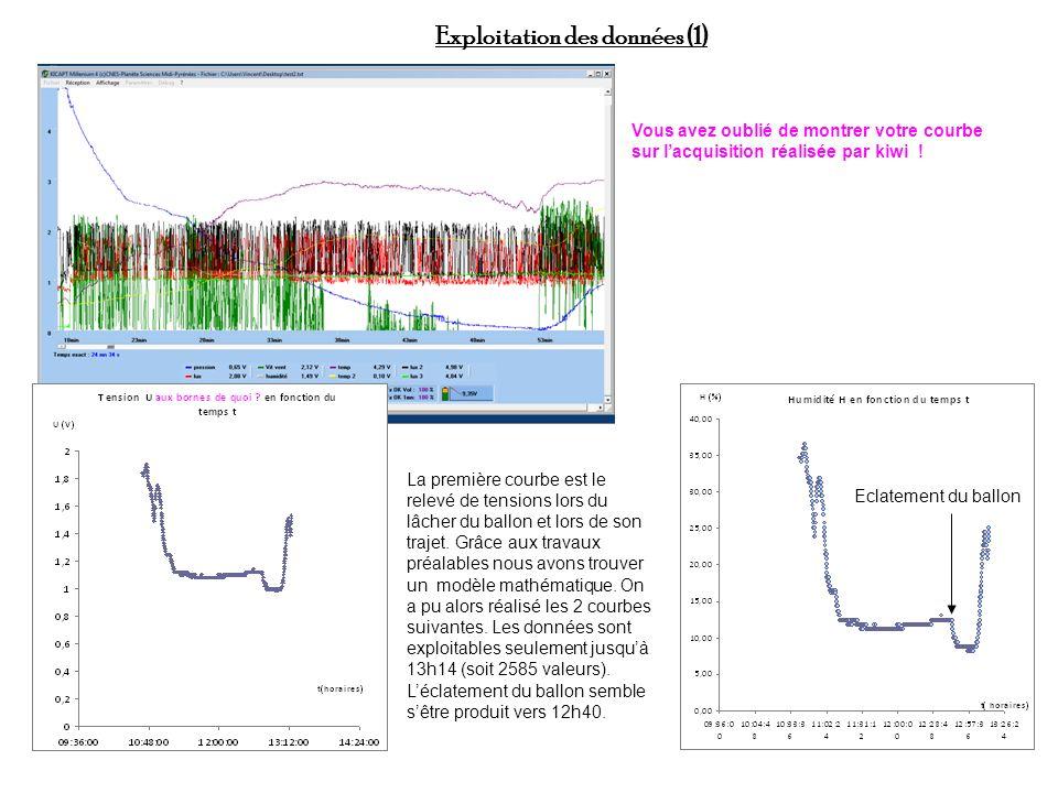 Exploitation des données (1) La première courbe est le relevé de tensions lors du lâcher du ballon et lors de son trajet. Grâce aux travaux préalables