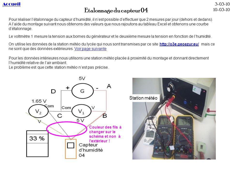 Etalonnage du capteur 04 3-03-10 10-03-10 Pour réaliser létalonnage du capteur dhumidité, il nest possible deffectuer que 2 mesures par jour (dehors e