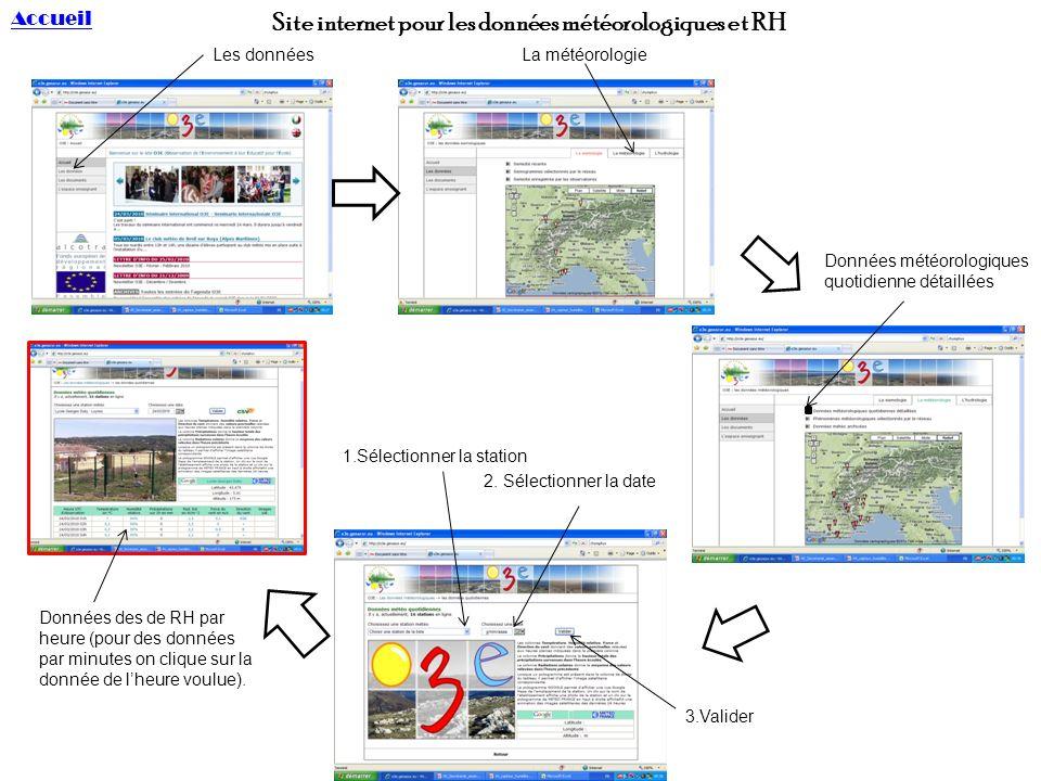 Accueil Les donnéesLa météorologie Données météorologiques quotidienne détaillées 3.Valider 2. Sélectionner la date 1.Sélectionner la station Données