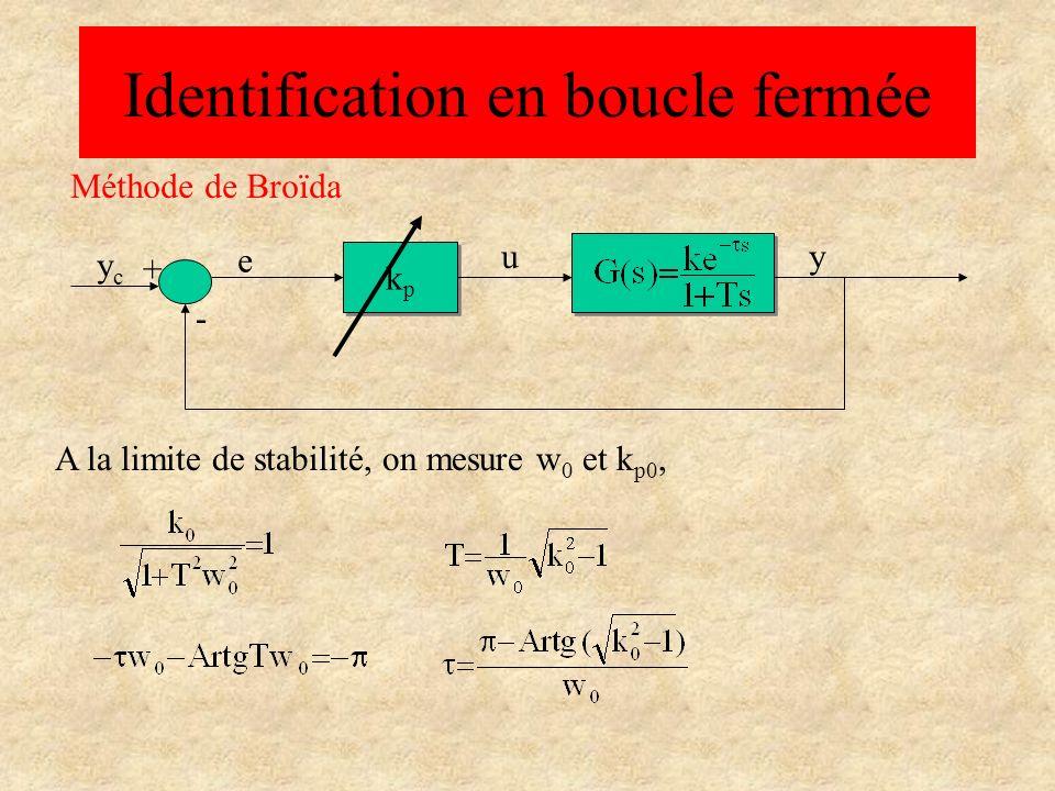 Méthode de Broïda kpkp kpkp u e + - y ycyc A la limite de stabilité, on mesure w 0 et k p0, Identification en boucle fermée
