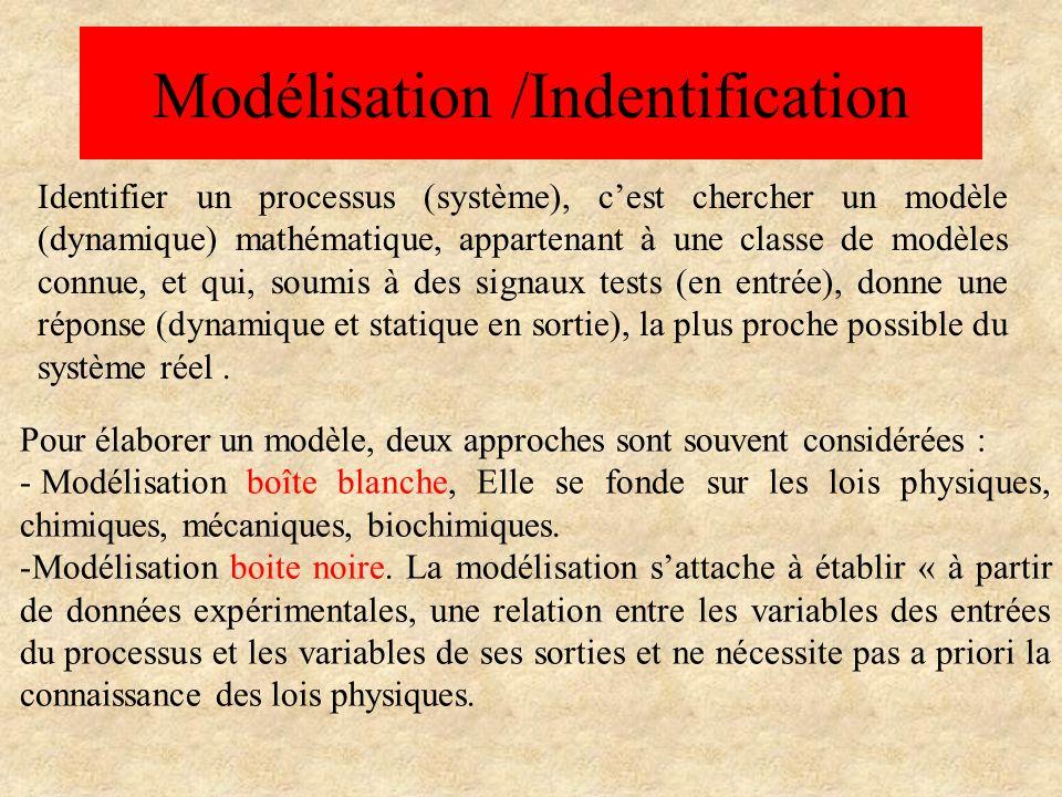 Modélisation/Identification Les modèles dynamiques sont de deux sortes : Modèles non paramétriques (réponse fréquentielle, réponse à un échelon) Modèles paramétriques (fonction de transfert, équations différentielles) Il existe deux principales classes de méthodes paramétriques : · - Les méthodes paramétriques graphiques ou déterministes · - Les méthodes paramétriques statistiques (études stochastiques)