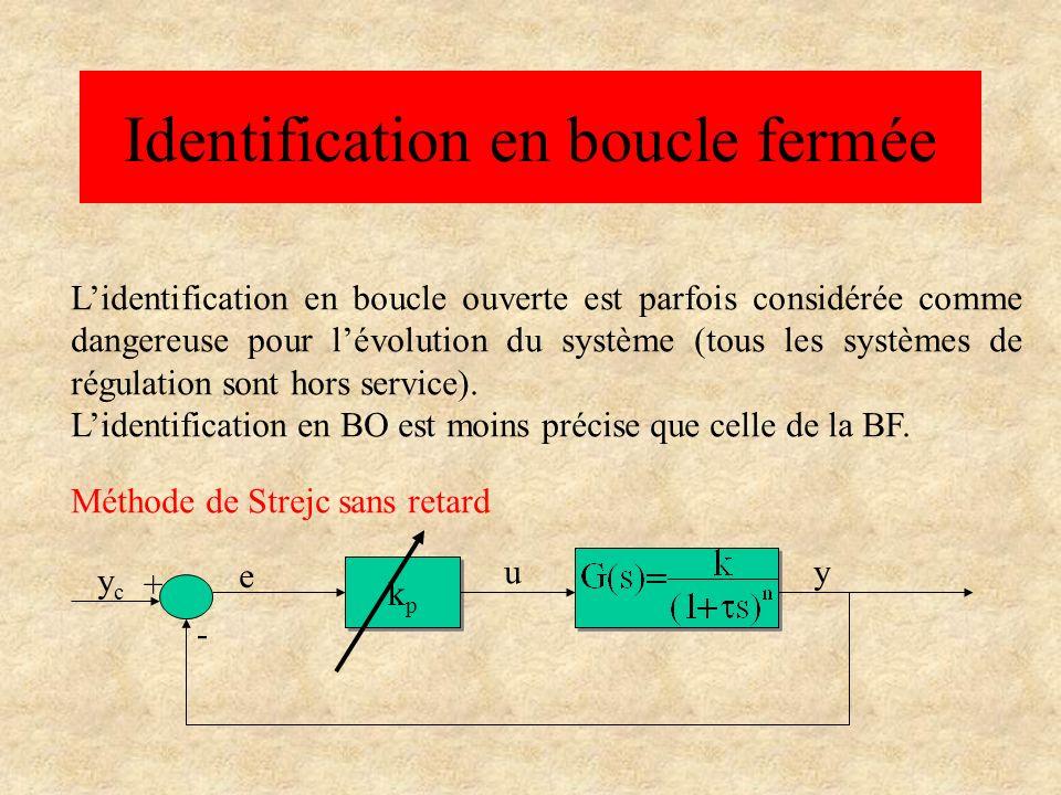 Identification en boucle fermée - On considère une entrée échelon, - On calcule k à partir de lerreur en régime permanent -On fait varier k p jusquà lapparition des oscillations entretenues.