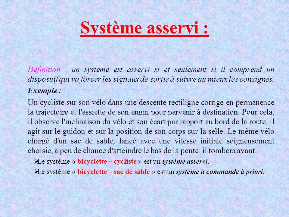 Système asservi : Définition : un système est asservi si et seulement si il comprend un dispositif qui va forcer les signaux de sortie à suivre au mie