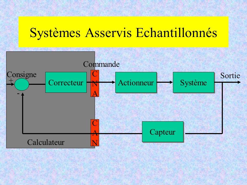 CNACNA CANCAN Calculateur Systèmes Asservis Echantillonnés Correcteur Actionneur Système Capteur Consigne Sortie Commande - +