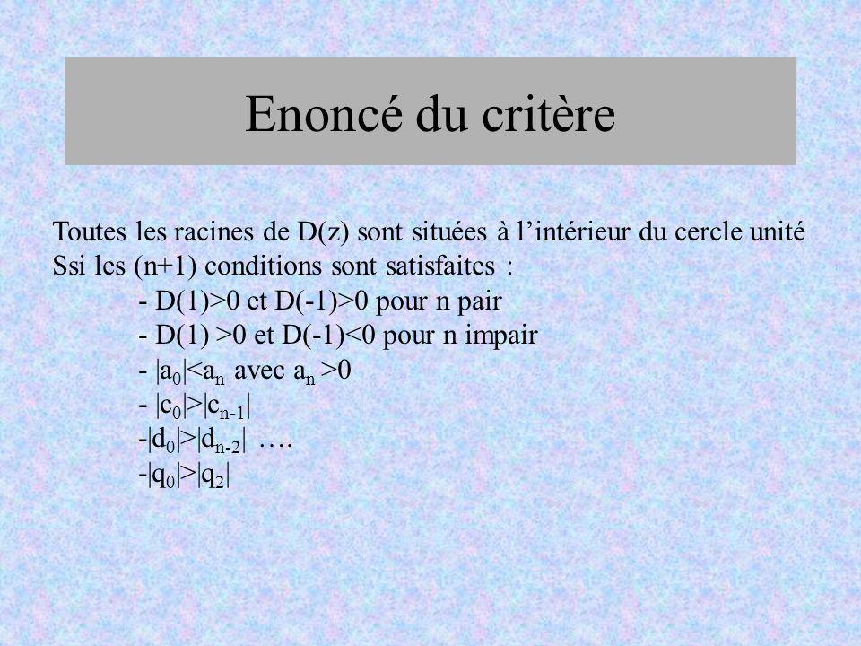 Enoncé du critère Toutes les racines de D(z) sont situées à lintérieur du cercle unité Ssi les (n+1) conditions sont satisfaites : - D(1)>0 et D(-1)>0
