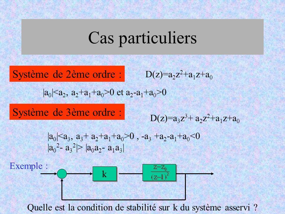 Cas particuliers D(z)=a 2 z 2 +a 1 z+a 0 Système de 2ème ordre : |a 0 | 0 et a 2 -a 1 +a 0 >0 D(z)=a 3 z 3 + a 2 z 2 +a 1 z+a 0 Système de 3ème ordre