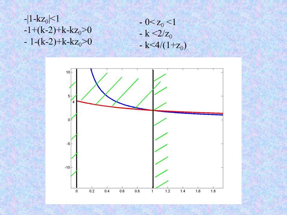 -|1-kz 0 |<1 -1+(k-2)+k-kz 0 >0 - 1-(k-2)+k-kz 0 >0 - 0< z 0 <1 - k <2/z 0 - k<4/(1+z 0 )