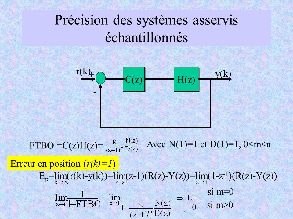 Précision des systèmes asservis échantillonnés C(z) H(z) - + r(k) y(k) FTBO =C(z)H(z)= Avec N(1)=1 et D(1)=1, 0<m<n Erreur en position (r(k)=1) E p =l