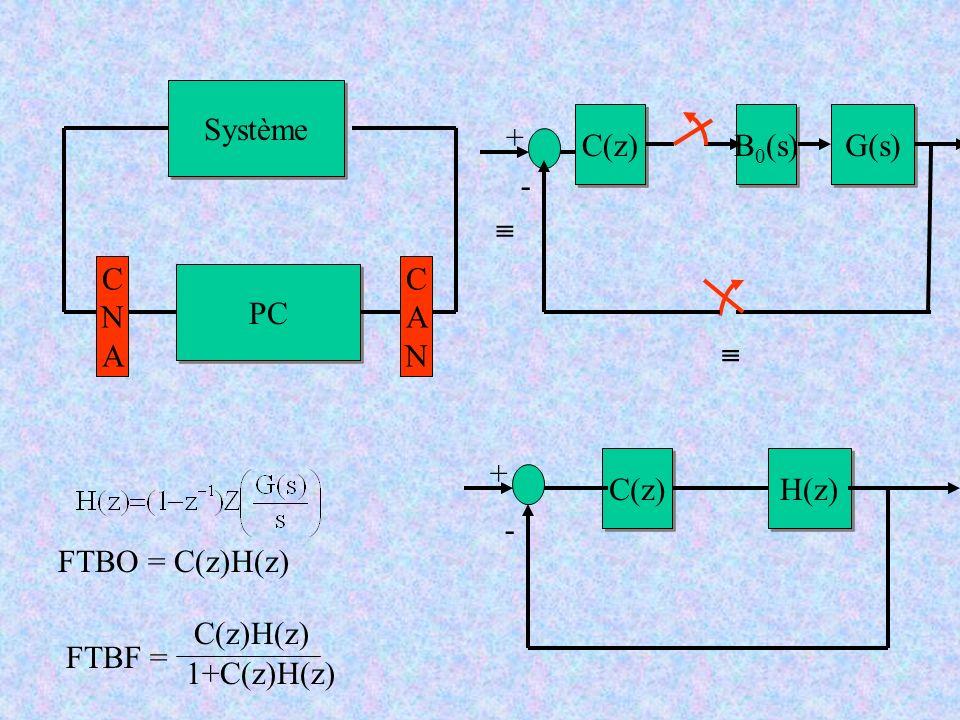 Correcteurs numériques Correcteur P continu Correcteur P numérique T=kT e Correcteur PI continuCorrecteur PI numérique Correcteur PID continuCorrecteur PID numérique