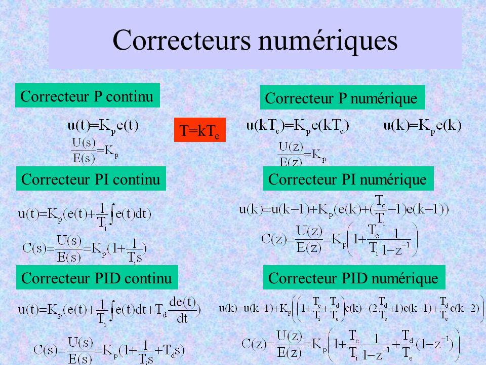 Correcteurs numériques Correcteur P continu Correcteur P numérique T=kT e Correcteur PI continuCorrecteur PI numérique Correcteur PID continuCorrecteu