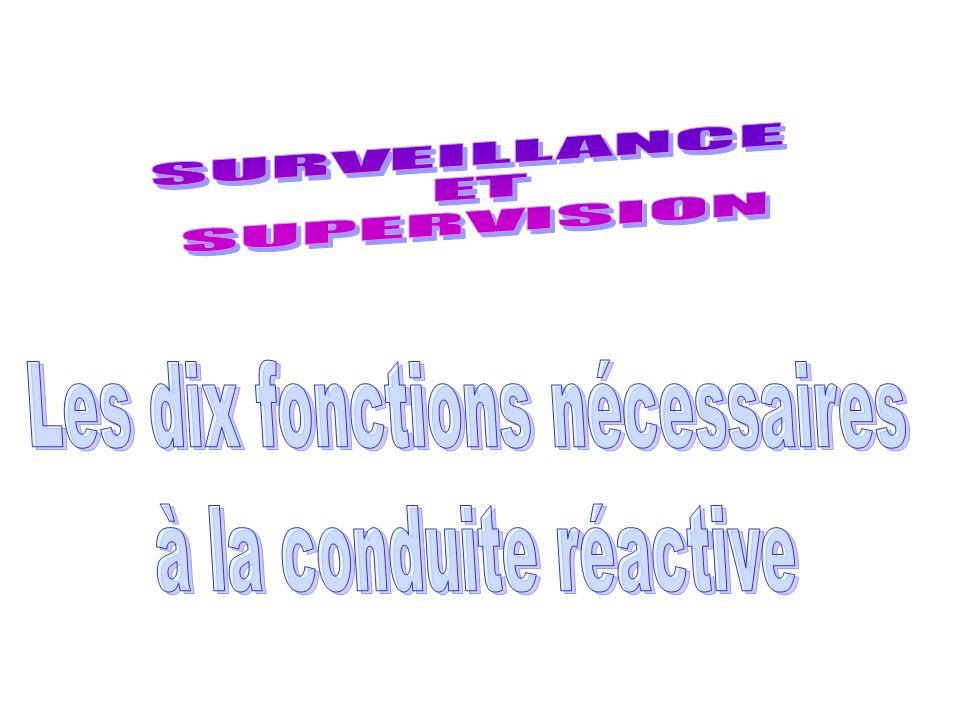 Situations pour lesquelles le comportement du système devient anormal par rapport à ses caractéristiques intrinsèques, ou par rapport à la loi de commande appliquée.