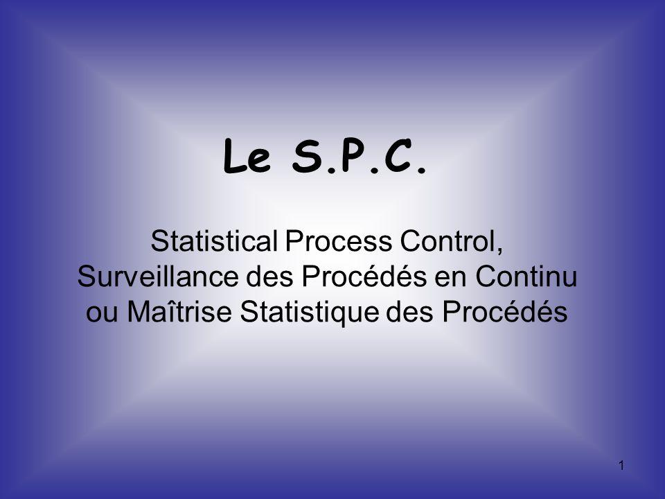 1 Le S.P.C. Statistical Process Control, Surveillance des Procédés en Continu ou Maîtrise Statistique des Procédés