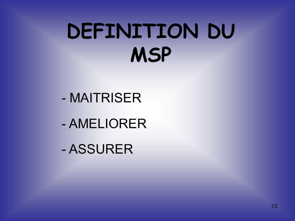 10 - MAITRISER - AMELIORER - ASSURER DEFINITION DU MSP