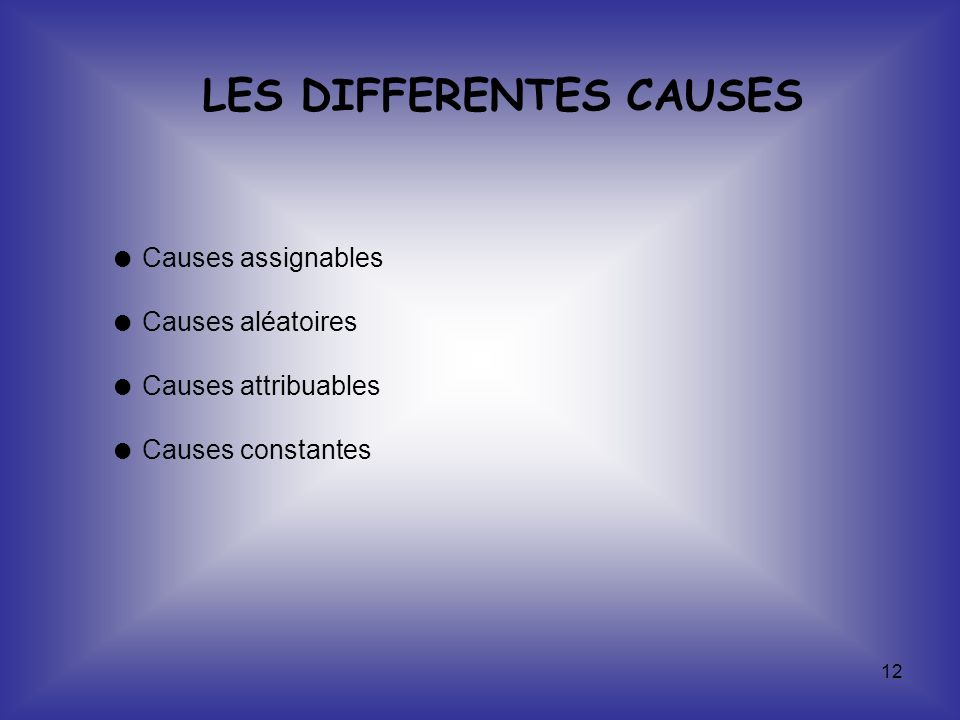 12 Causes assignables Causes aléatoires Causes attribuables Causes constantes LES DIFFERENTES CAUSES