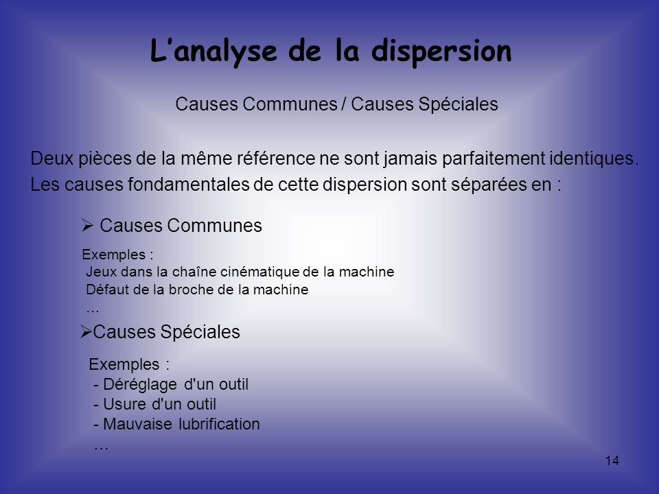 14 Lanalyse de la dispersion Causes Communes / Causes Spéciales Deux pièces de la même référence ne sont jamais parfaitement identiques. Les causes fo