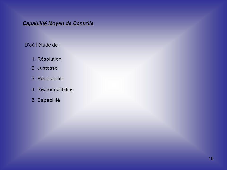 16 Capabilité Moyen de Contrôle D'où l'étude de : 1. Résolution 2. Justesse 3. Répétabilité 4. Reproductibilité 5. Capabilité