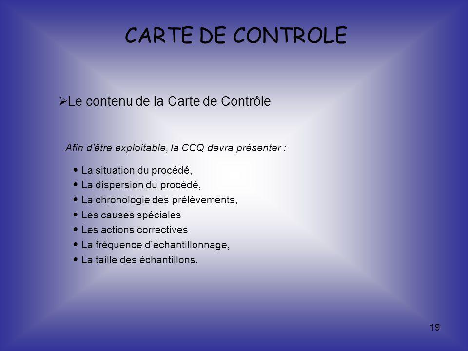 19 Le contenu de la Carte de Contrôle Afin dêtre exploitable, la CCQ devra présenter : La situation du procédé, La dispersion du procédé, La chronolog