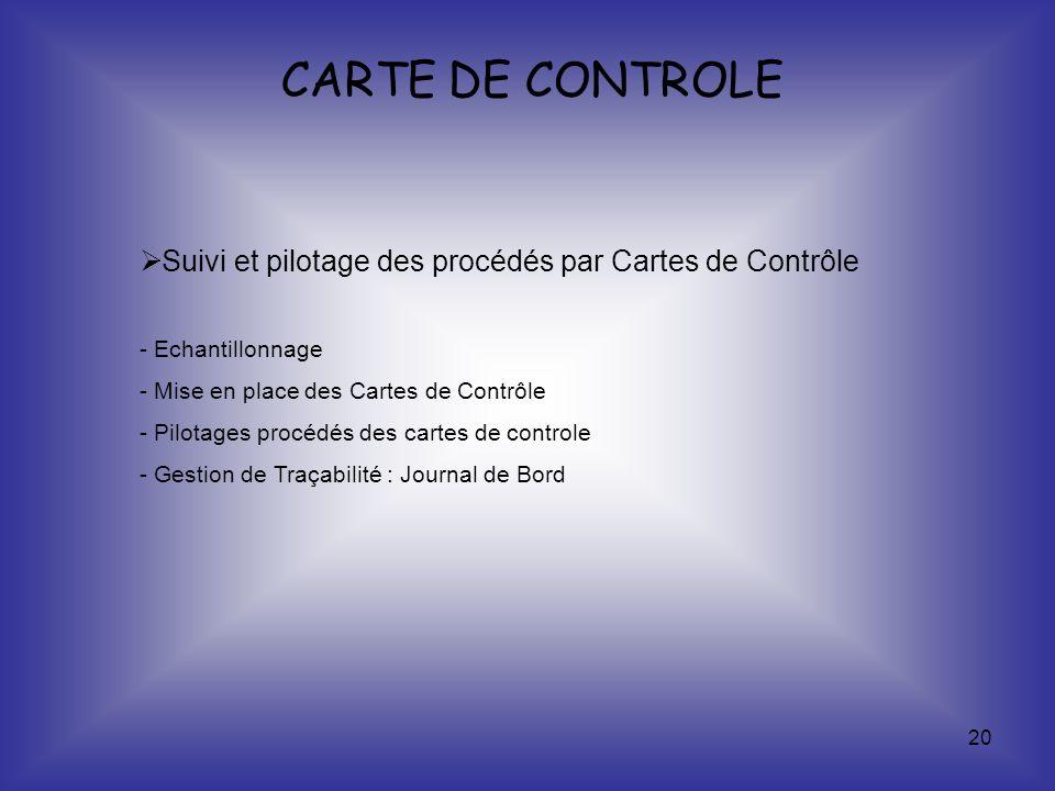 20 Suivi et pilotage des procédés par Cartes de Contrôle CARTE DE CONTROLE - Echantillonnage - Mise en place des Cartes de Contrôle - Gestion de Traça