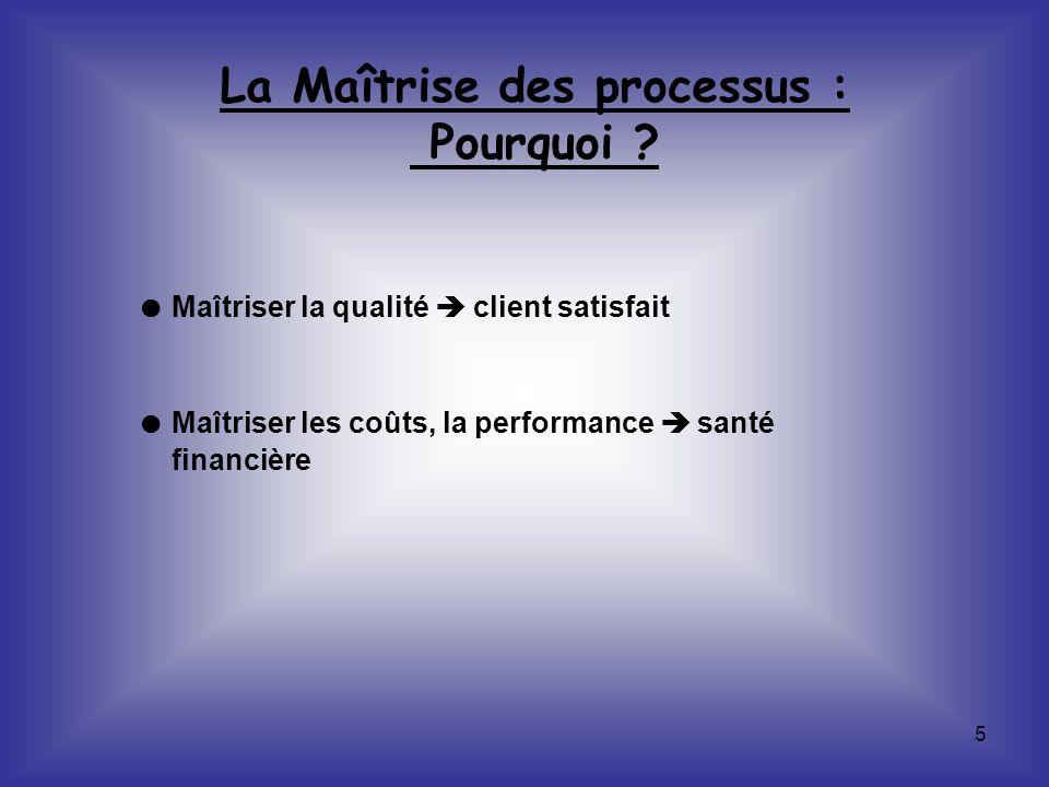 5 La Maîtrise des processus : Pourquoi ? Maîtriser la qualité client satisfait Maîtriser les coûts, la performance santé financière