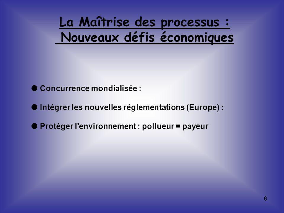 6 La Maîtrise des processus : Nouveaux défis économiques Concurrence mondialisée : Intégrer les nouvelles réglementations (Europe) : Protéger l'enviro