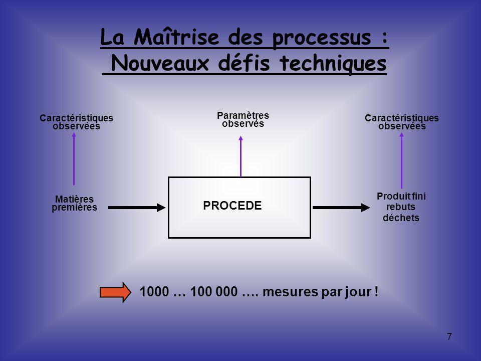 7 La Maîtrise des processus : Nouveaux défis techniques PROCEDE Paramètres observés Matières premières Caractéristiques observées Caractéristiques obs