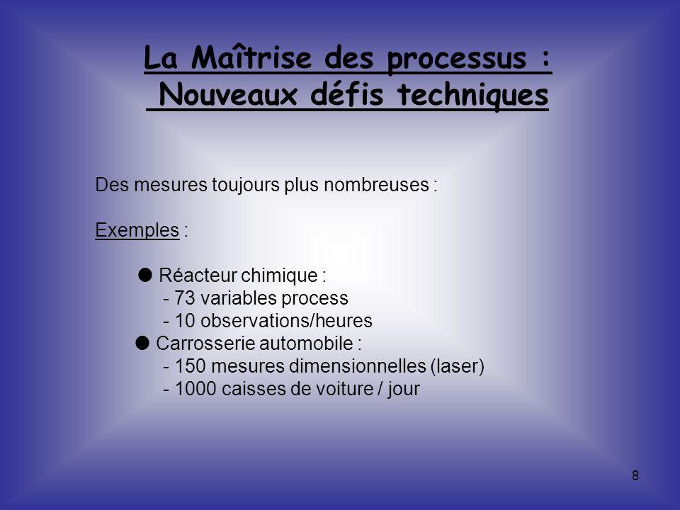 8 La Maîtrise des processus : Nouveaux défis techniques Des mesures toujours plus nombreuses : Exemples : Réacteur chimique : - 73 variables process -