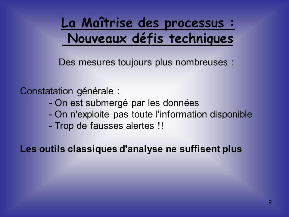 9 La Maîtrise des processus : Nouveaux défis techniques Des mesures toujours plus nombreuses : Constatation générale : - On est submergé par les donné