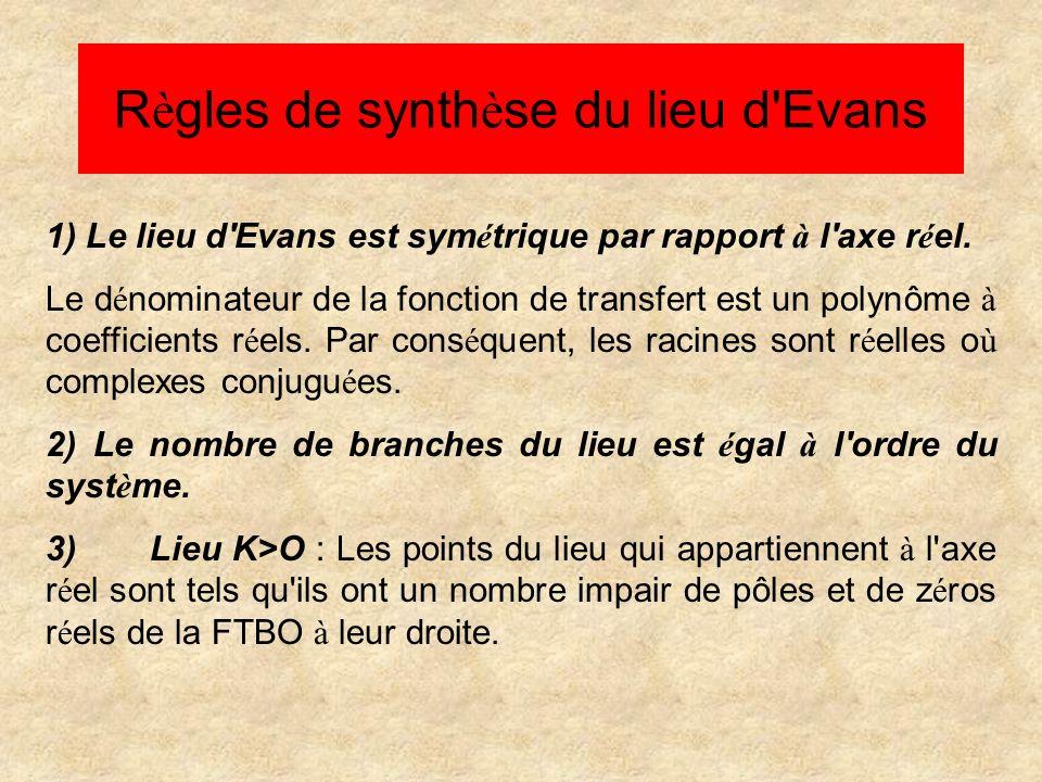 R è gles de synth è se du lieu d Evans Lieu K <O : Les points du lieu qui appartiennent à l axe r é el sont tels qu ils ont un nombre pair de pôles et z é ros r é els de la FTBO.