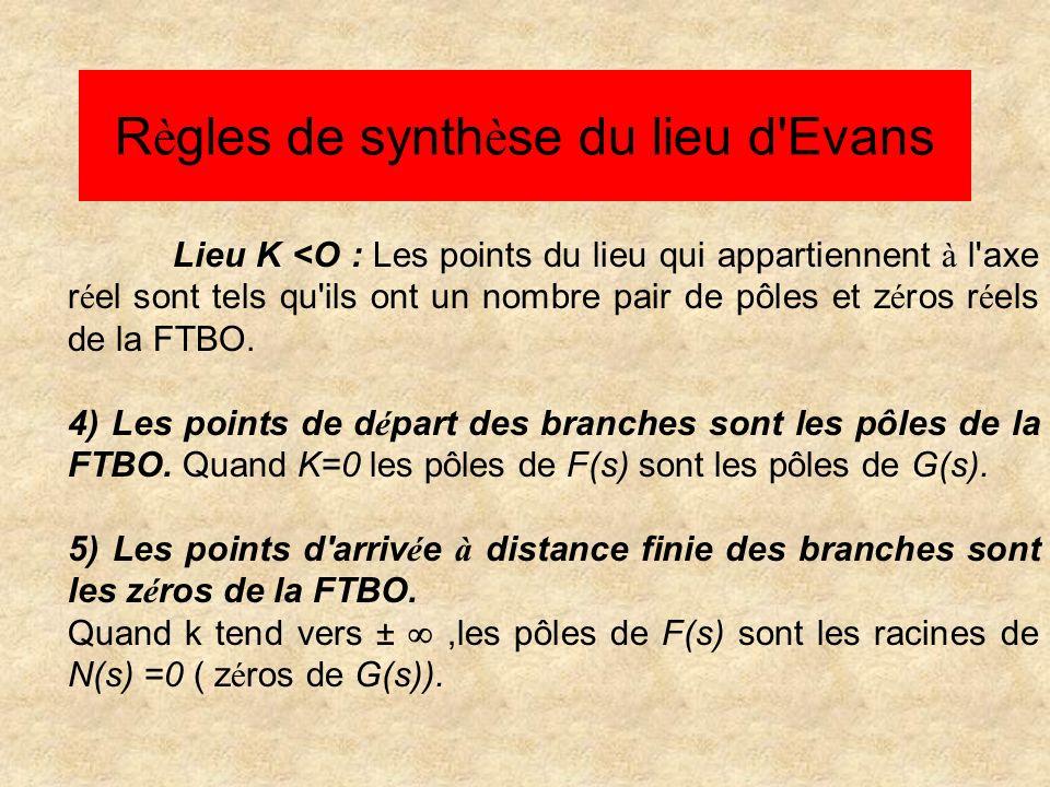 R è gles de synth è se du lieu d'Evans Lieu K <O : Les points du lieu qui appartiennent à l'axe r é el sont tels qu'ils ont un nombre pair de pôles et