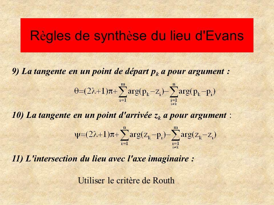 R è gles de synth è se du lieu d'Evans 9) La tangente en un point de départ p k a pour argument : 10) La tangente en un point d'arrivée z k a pour arg