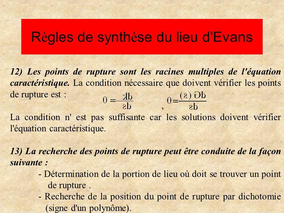R è gles de synth è se du lieu d'Evans 12) Les points de rupture sont les racines multiples de l'équation caractéristique. La condition nécessaire que