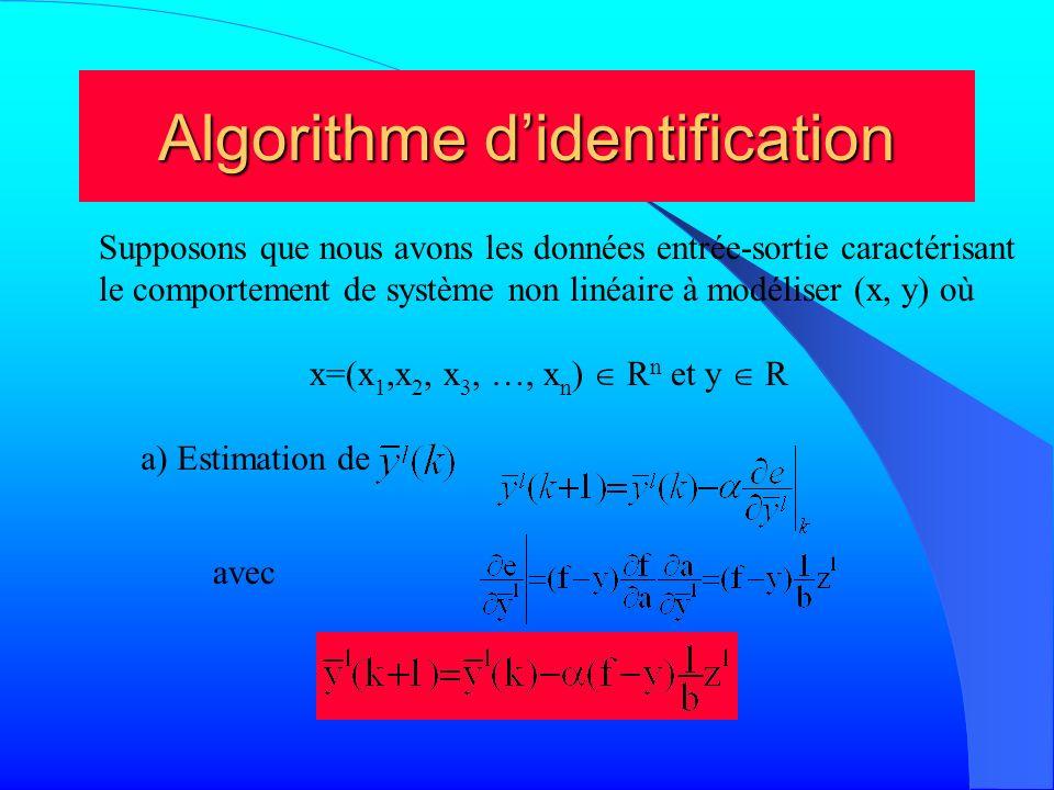 Algorithme didentification Supposons que nous avons les données entrée-sortie caractérisant le comportement de système non linéaire à modéliser (x, y)