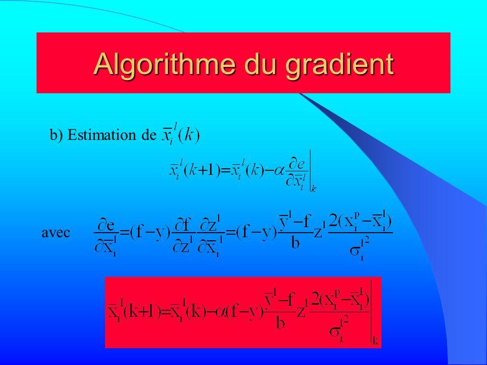Algorithme du gradient b) Estimation de avec