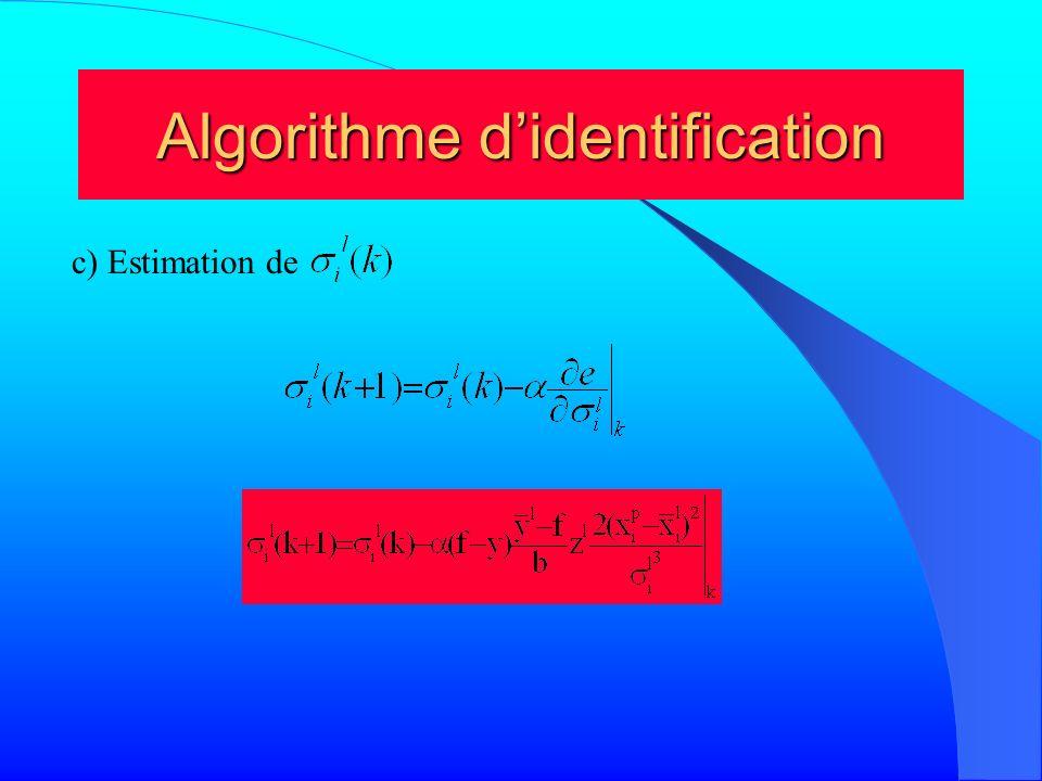 Algorithme didentification c) Estimation de