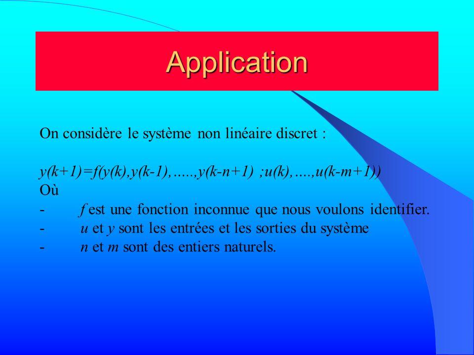 Application On considère le système non linéaire discret : y(k+1)=f(y(k),y(k-1),…..,y(k-n+1) ;u(k),….,u(k-m+1)) Où - f est une fonction inconnue que n