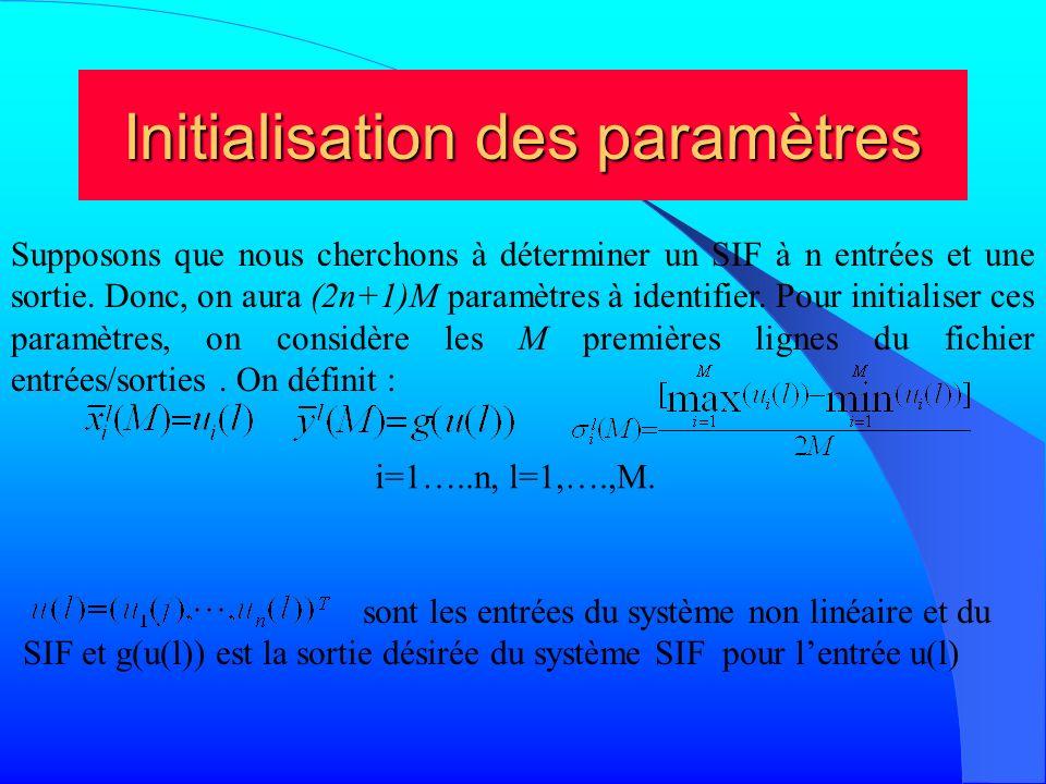 Initialisation des paramètres Supposons que nous cherchons à déterminer un SIF à n entrées et une sortie. Donc, on aura (2n+1)M paramètres à identifie