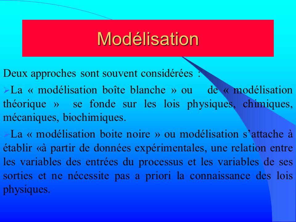 Modélisation Deux approches sont souvent considérées : La « modélisation boîte blanche » ou de « modélisation théorique » se fonde sur les lois physiq