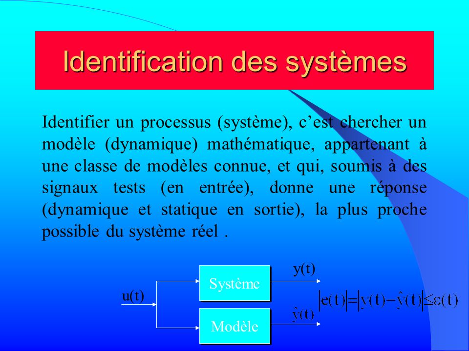 Identification des systèmes Identifier un processus (système), cest chercher un modèle (dynamique) mathématique, appartenant à une classe de modèles c