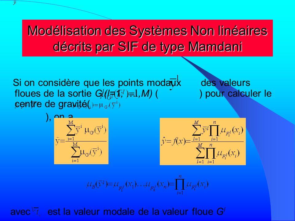 Modélisation des Systèmes Non linéaires décrits par SIF de type Mamdani Si on considère que les points modaux des valeurs floues de la sortie G l (l=1